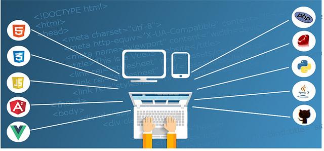 Webáruház készítés felsőfokon